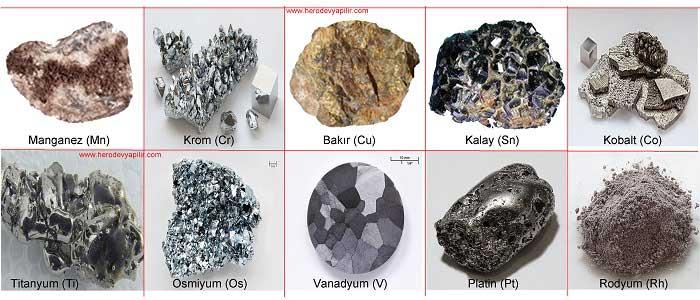 Türkiye'de Çıkarılan Madenler ve Çıkarıldıkları Yerler