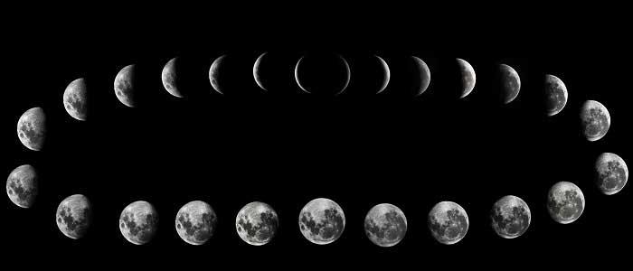 Ay'ın Hareketleri Nelerdir?