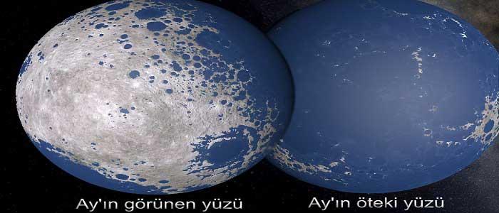 Ay'ın Özellikleri Nelerdir?