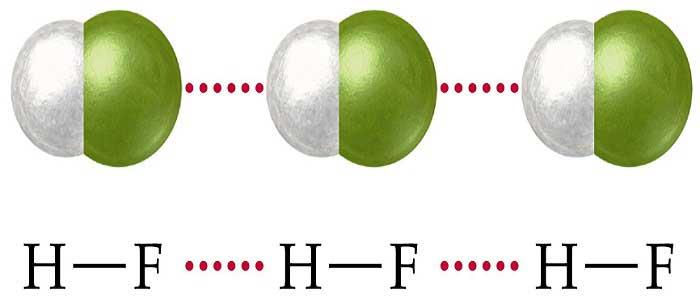 Moleküller Arası Bağlar Nelerdir?