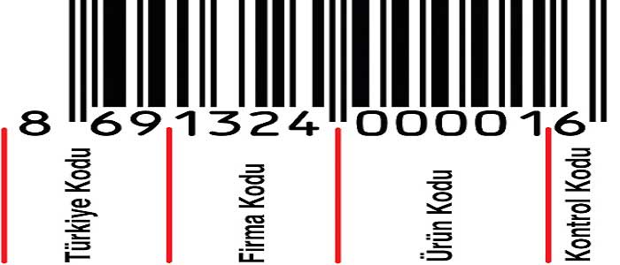 Barkod Numarası Nasıl Oluşturulur?