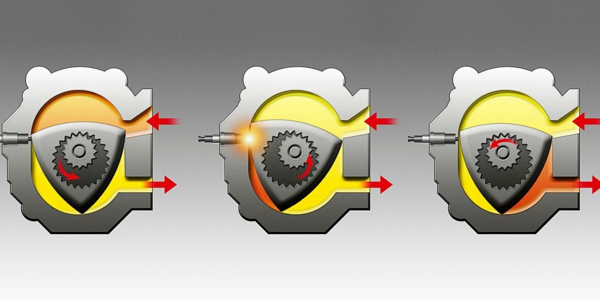 Wankel Motor Nasıl Çalışır